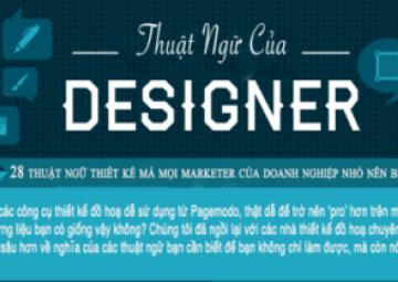 Cách giao tiếp bằng ngôn ngữ của designer