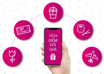 App tích điểm - xu hướng không thể thiếu trong kinh doanh 2020